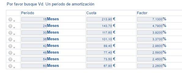Amortización Renting